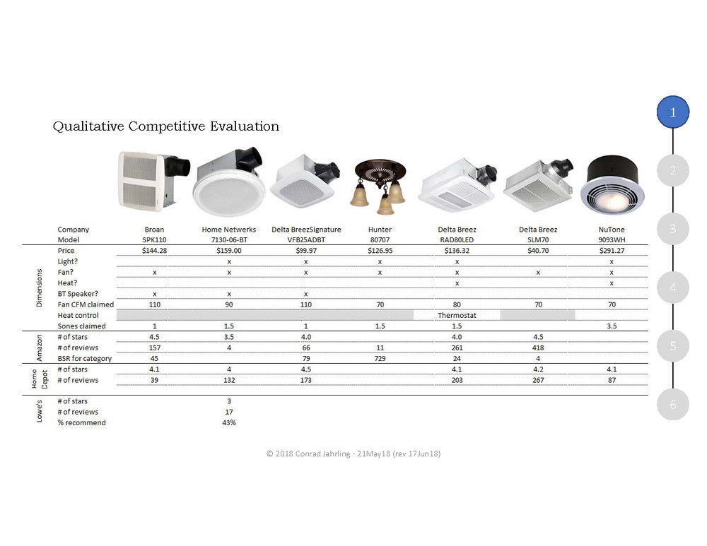 Case Study - Bathroom Fan for Website_Page_18.jpg