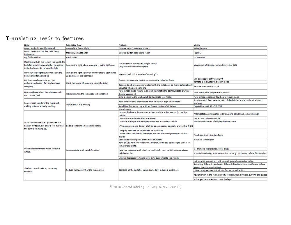 Case Study - Bathroom Fan for Website_Page_49.jpg