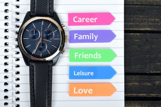 Time management and prioritising what's most important to you - Passion Test Workshop