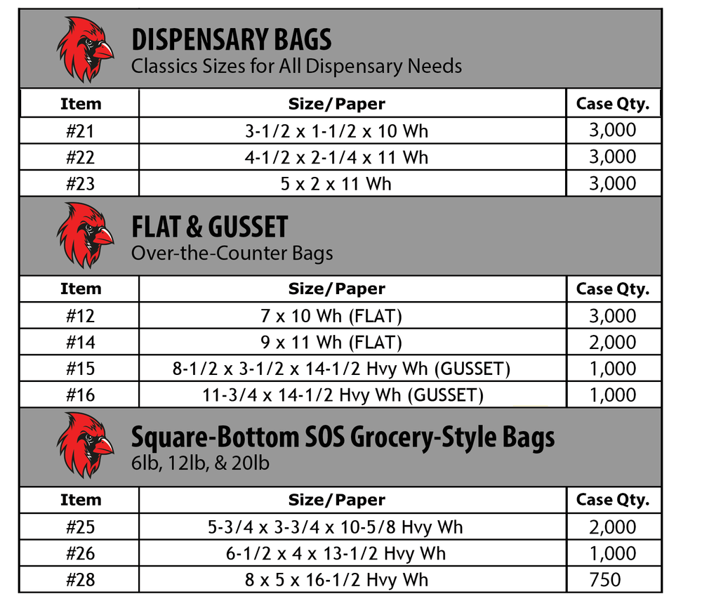 Dispensary-Bag-Specs.png