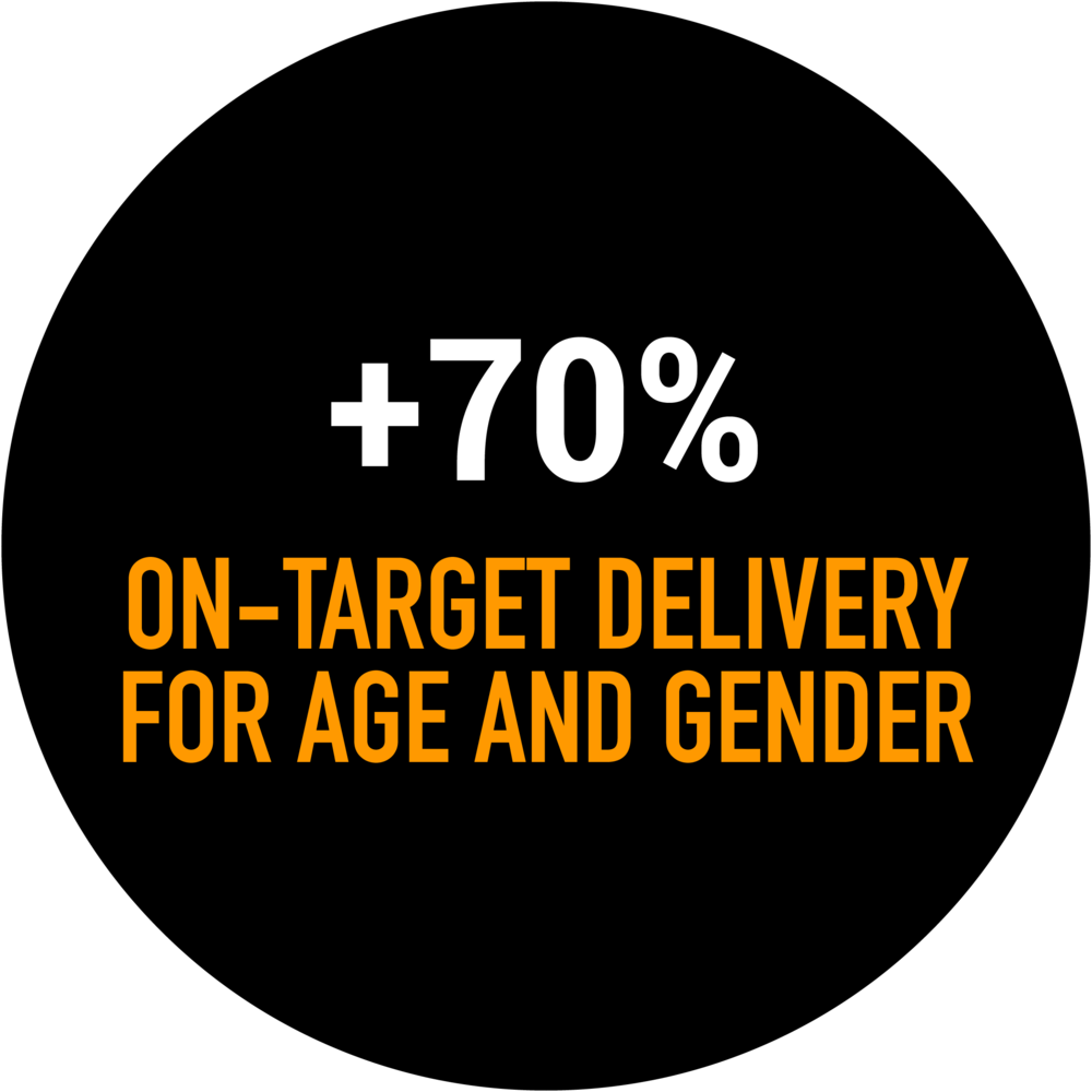 +70%_on target delivery@3x.png