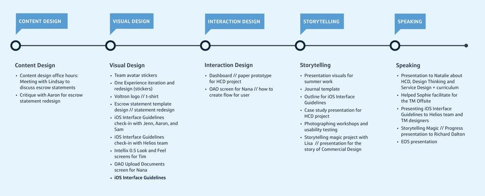 DesignDeliverables.png