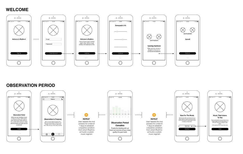 SXDWireframes.png