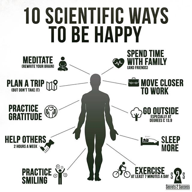 I understand that it isn't always easy to choose to be happy. So here is some help. #ChooseHappy #MotivationalSpeaker #Repost from @secrets2success