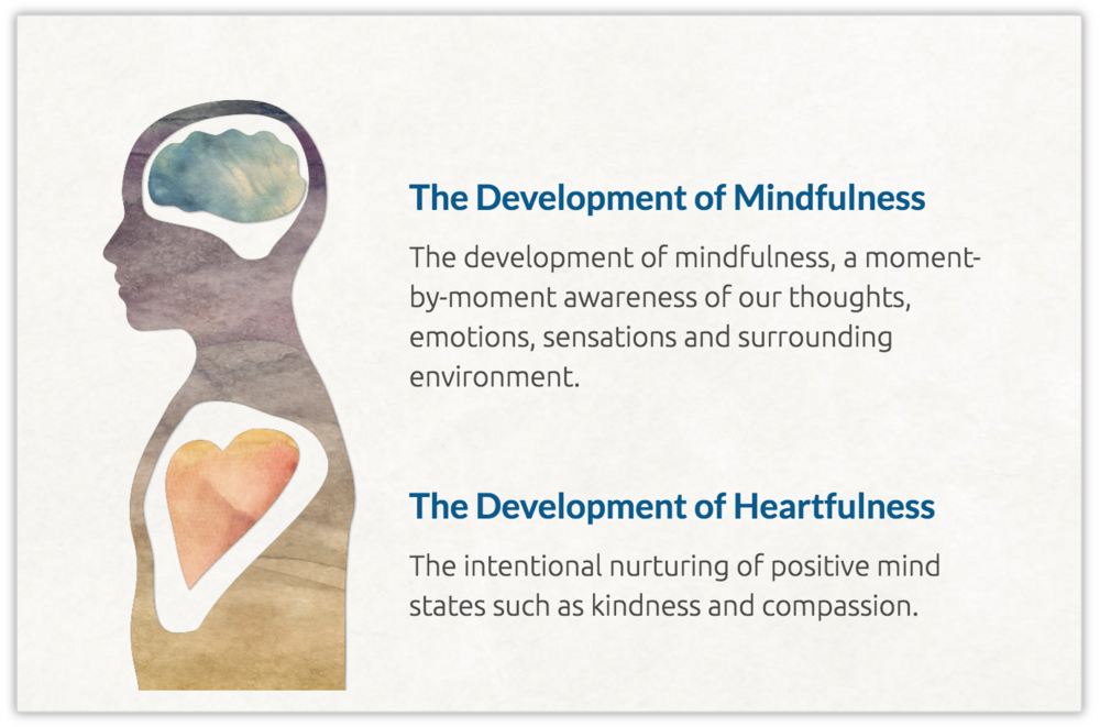Image Courtesy of Mindful Schools