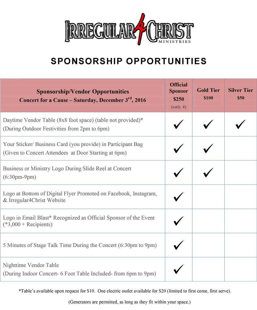 Sponsorship Tier Checklist