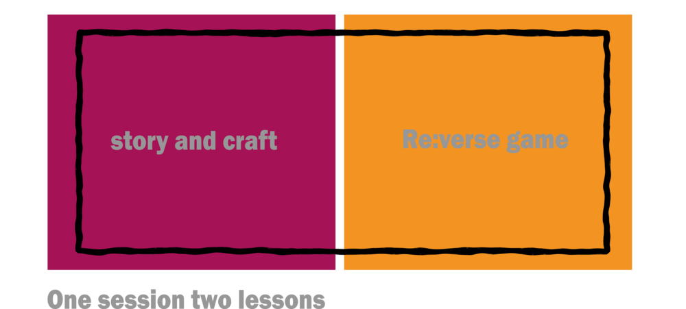 one session two lesson equal squares.png