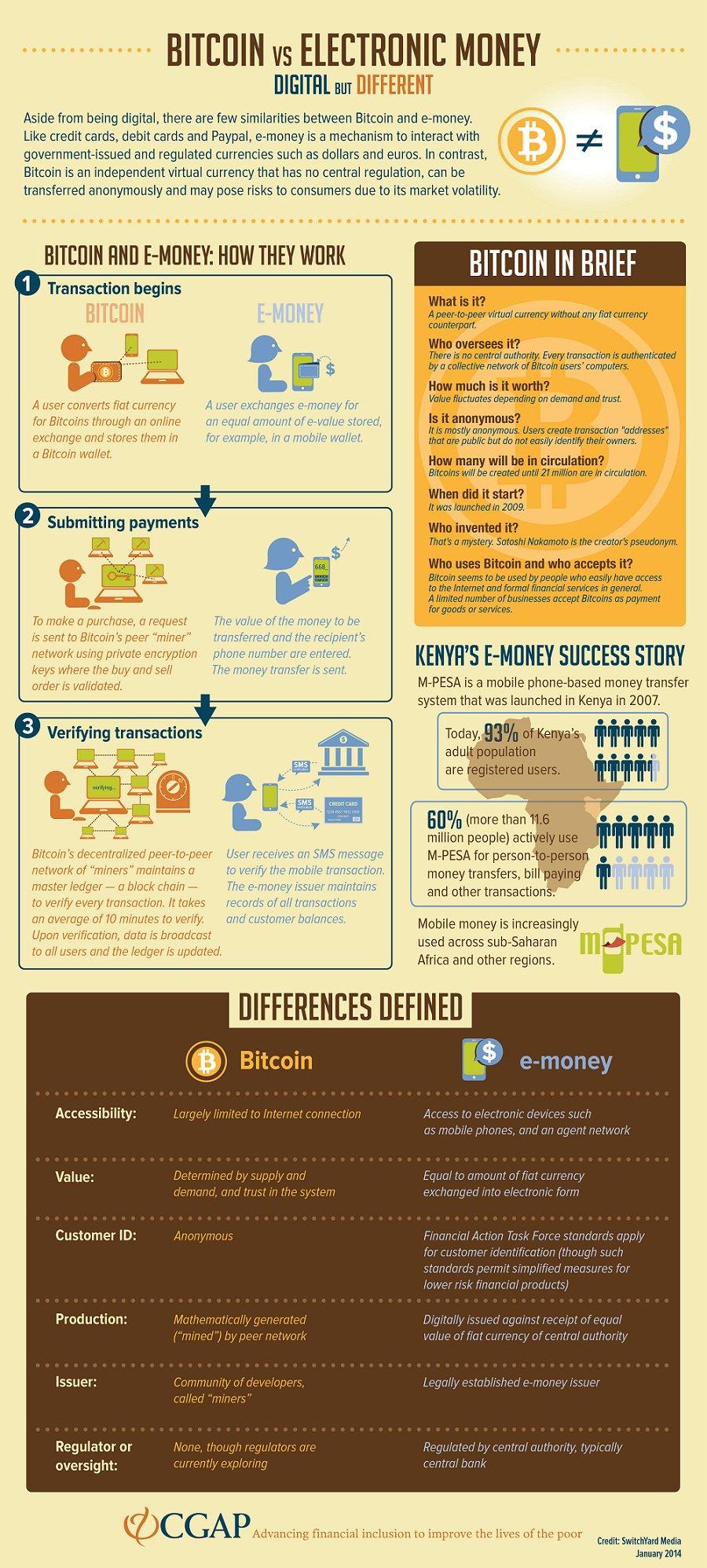 bitcoin_infographic_alepietrocola.jpg