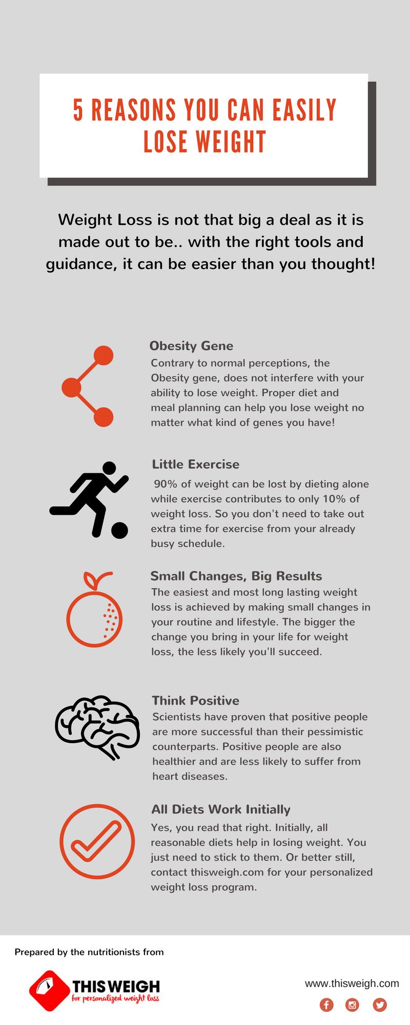 Best 500 calorie diet plan