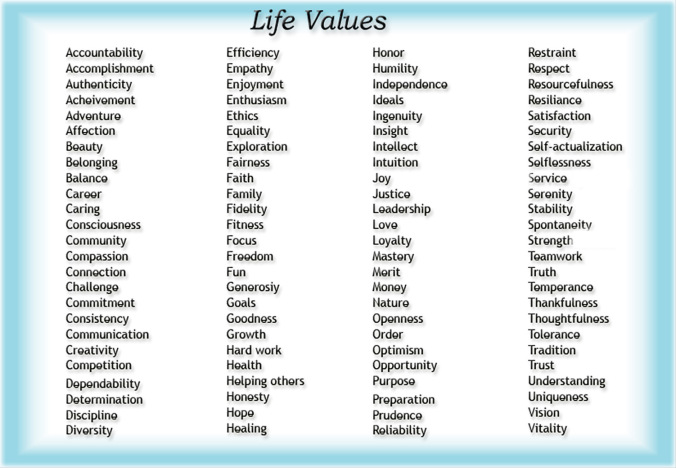Select 10, then work your way down to your top 5 values