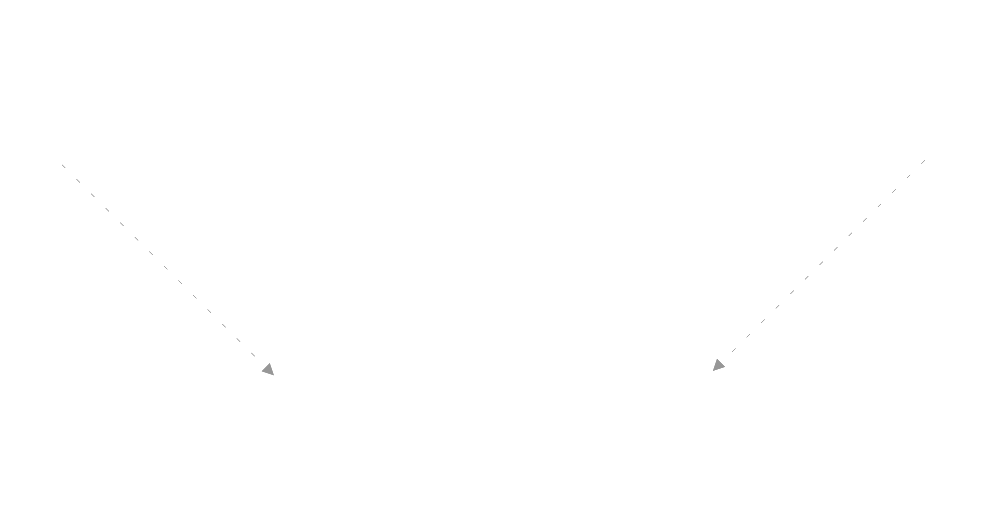 Dynamic Range of Human Visual Perception vs Modern Camera Sensors.  Some smart people  dive into the science in greater detail if you're into that sort of thing.