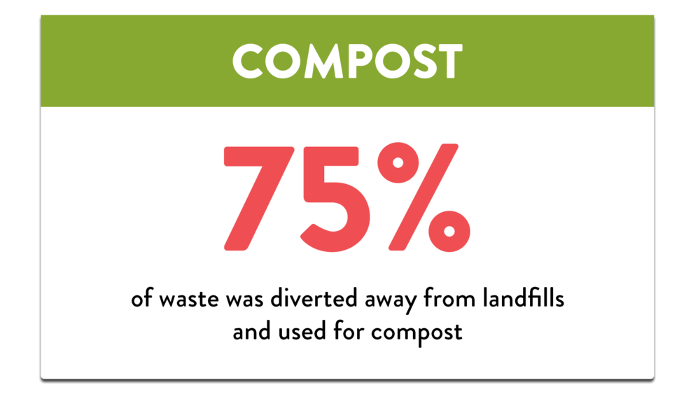 SUS-Compost.png