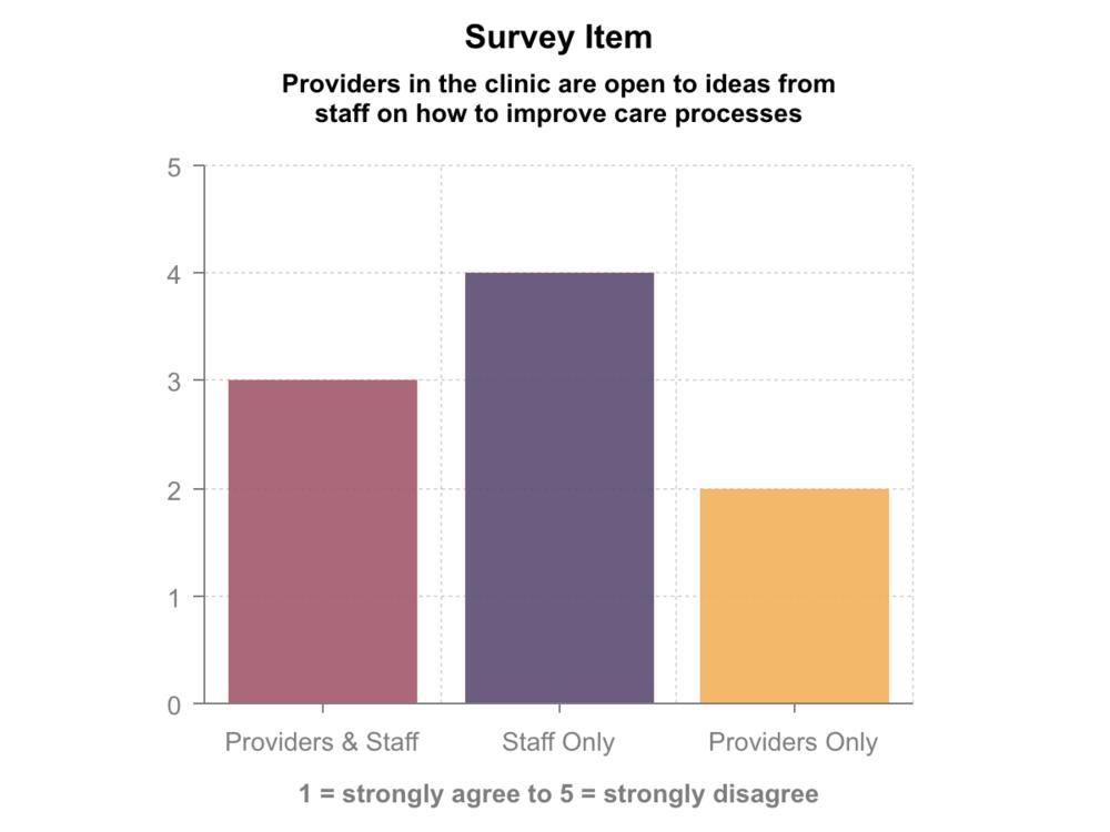 survey bar 2.png