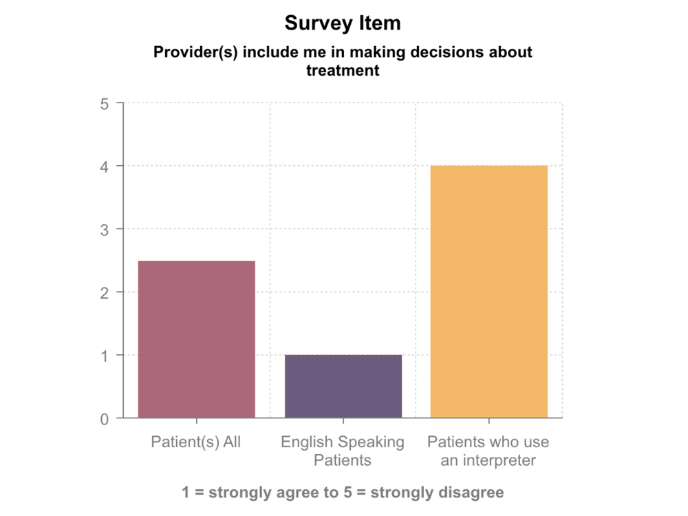 survey bar 1.png