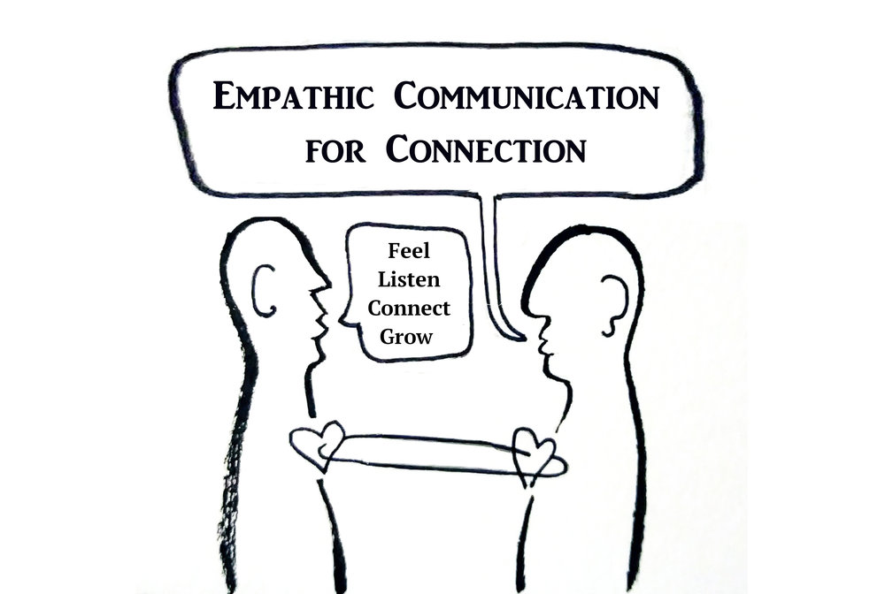 Empathic Communication for Connection.jpg