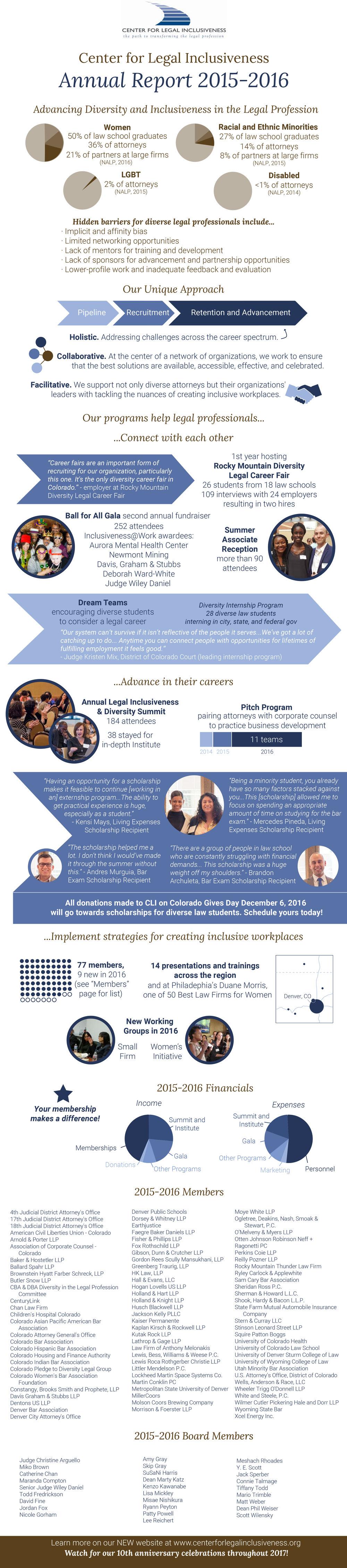 2016 annual report final digital