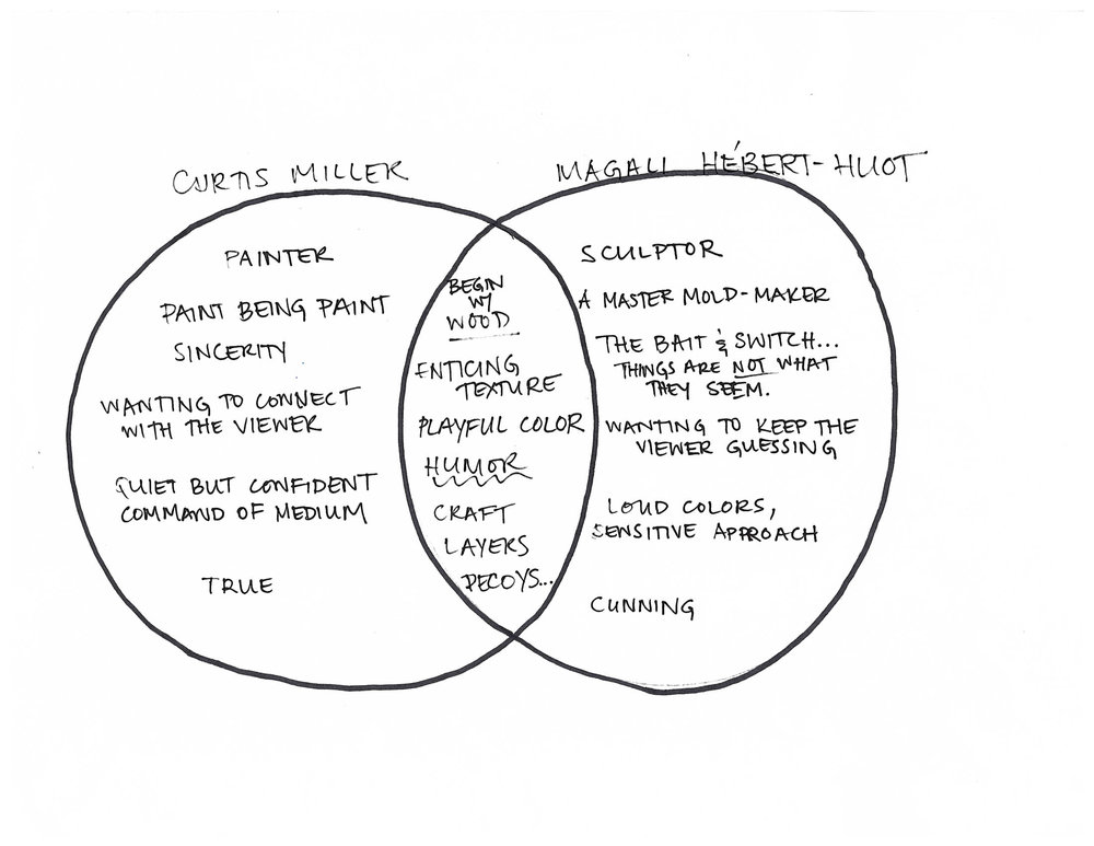 PULSE+Mag+++Curtis+Venn+Diagram+II.jpg