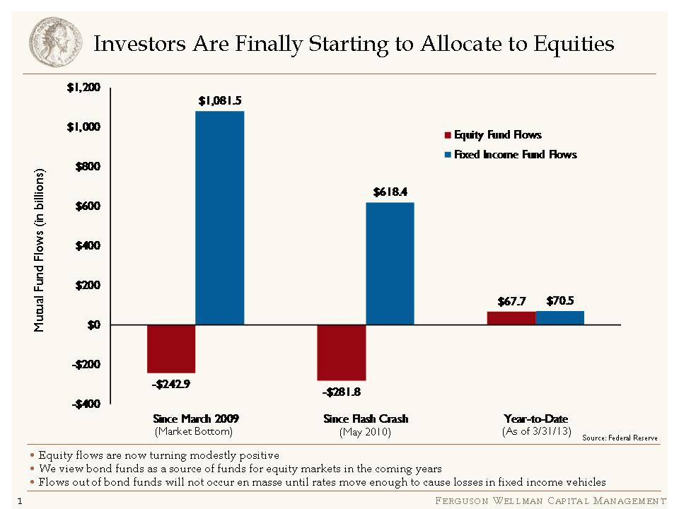 Investors_Equities