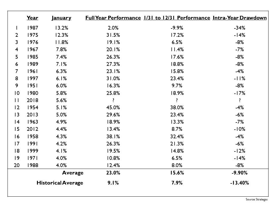 January Effect Chart.jpg