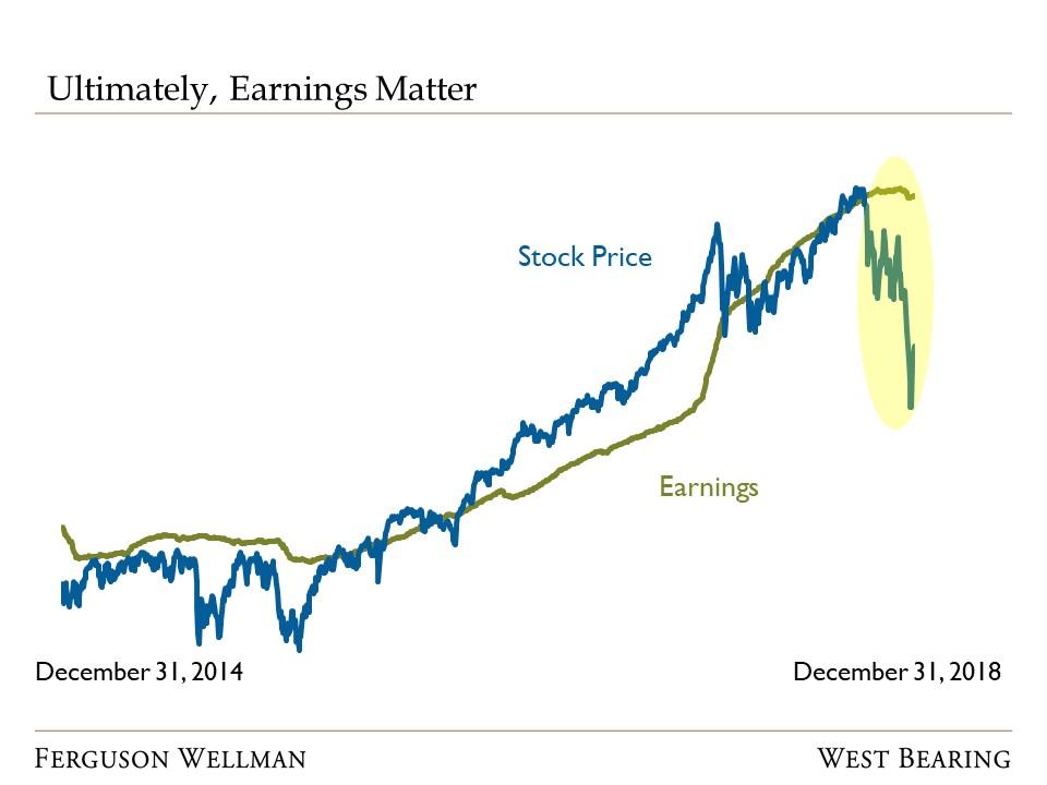 Chart_Two.jpg