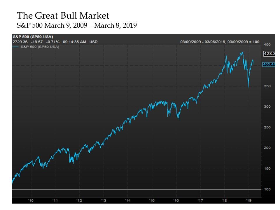 S&P charts.jpg