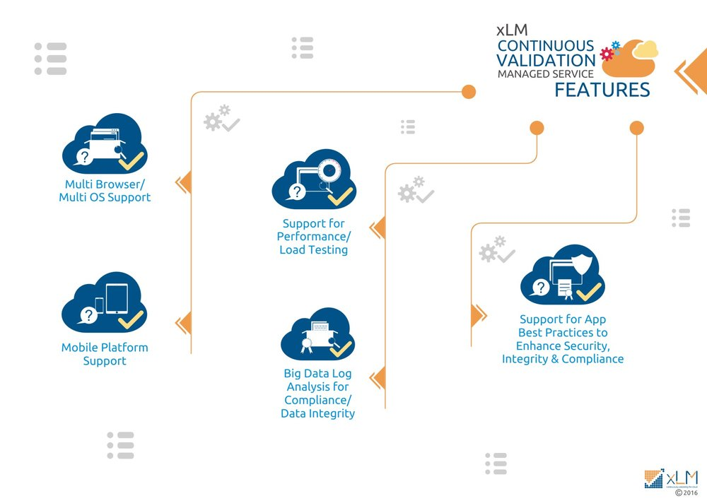 xlm-continuous-validation-managed-service-features.jpg