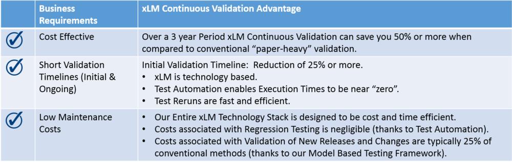 xLM Business Metrics.PNG