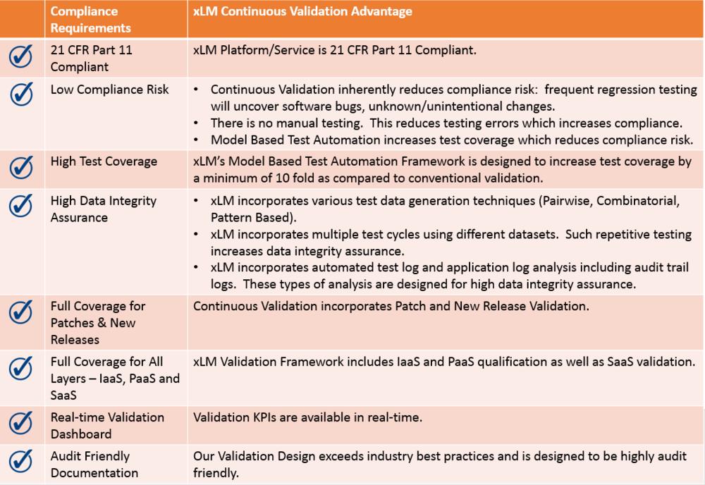 xLM Compliance Metrics.PNG