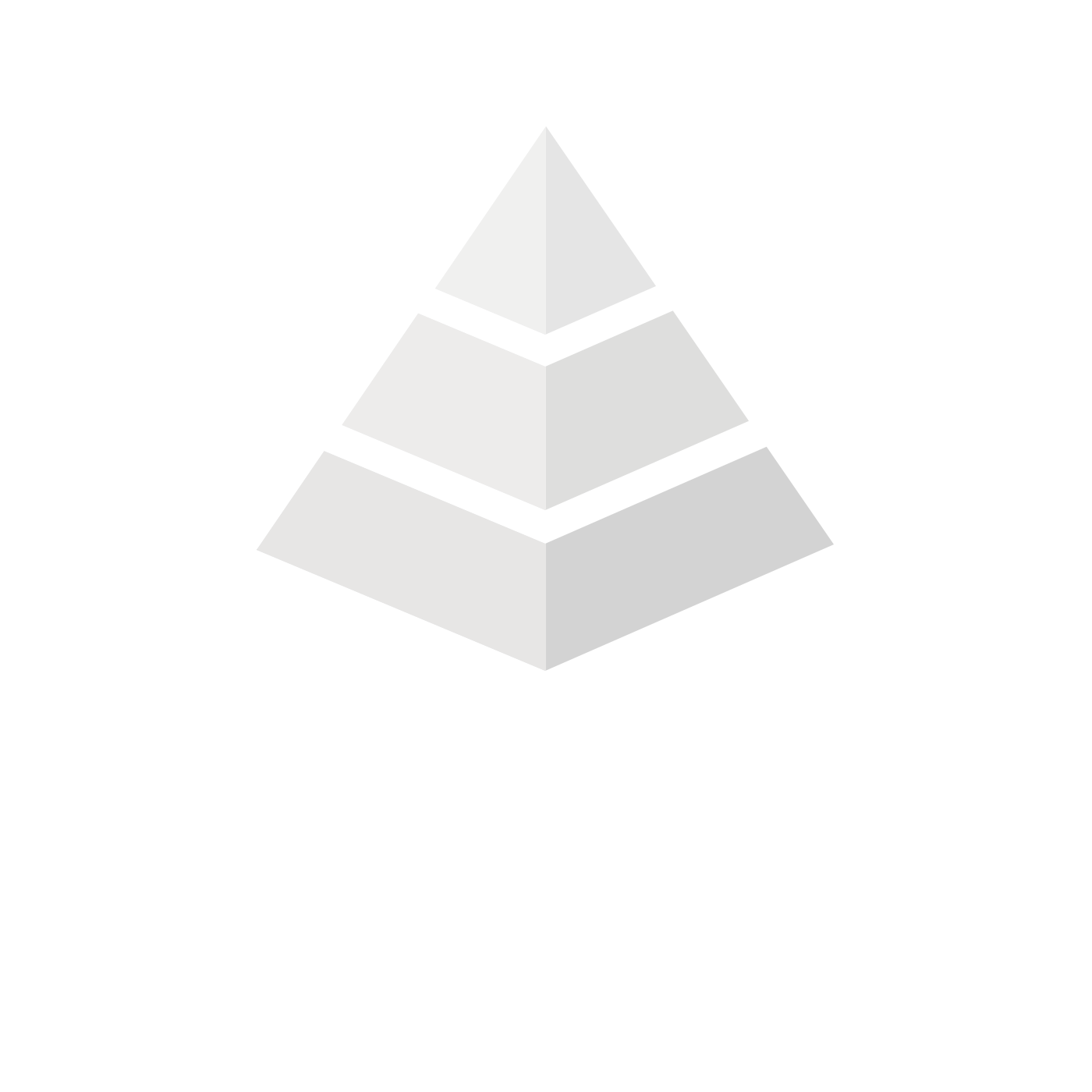 Levels Management