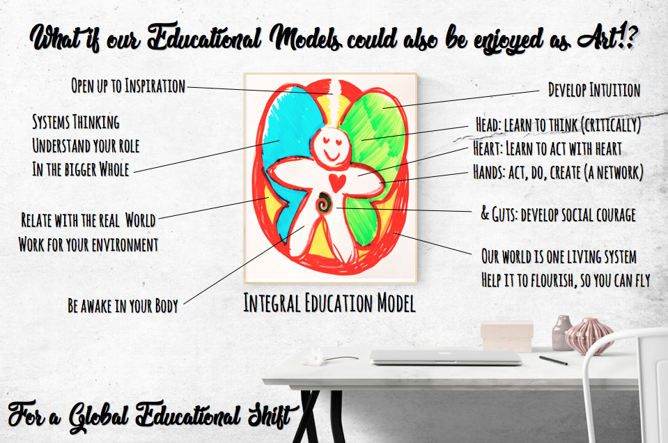 Integral Education Art.png
