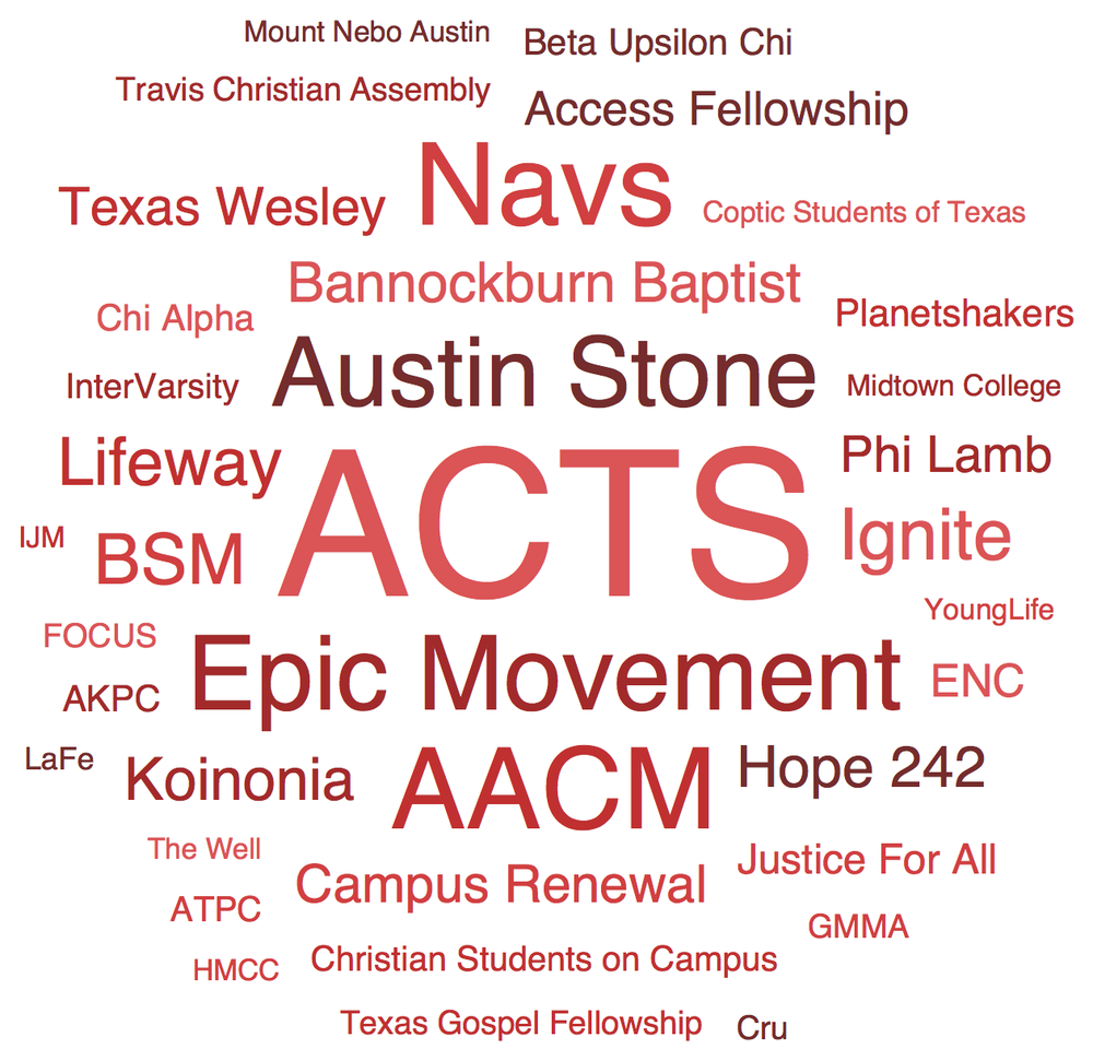 Here's where our volunteers are coming from! The more volunteers, the bigger the ministry is on the word cloud. Sign up for shifts to rep your ministry! Updated March 28, 2017.
