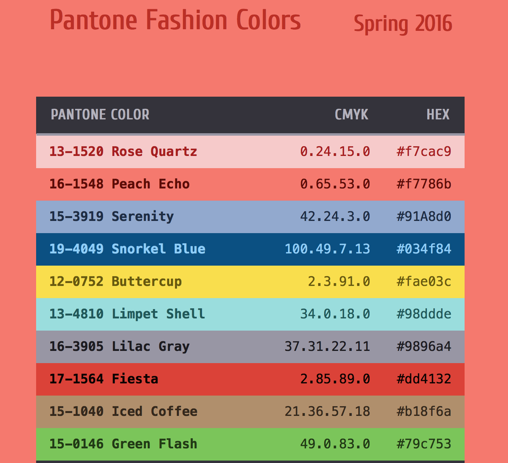 Pantone Spring Color Chart (1)