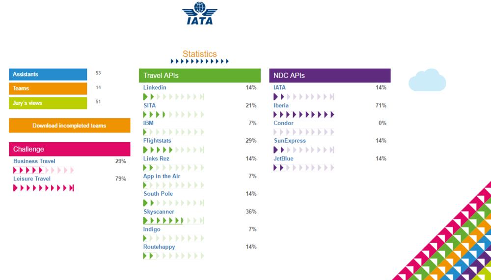 IATA hack statistics updated.PNG