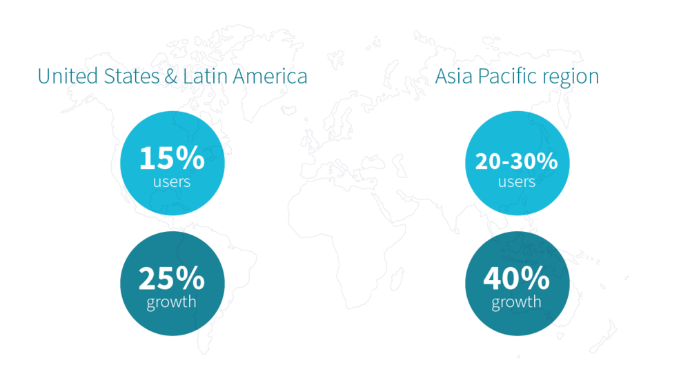 Skyscanner users by region