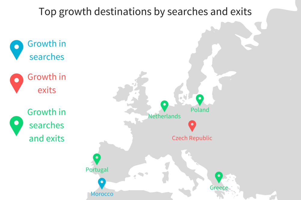 EMEA top growth destinations (1).png