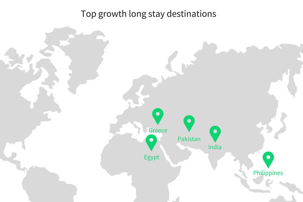 Top growth long stay destinations EMEA.jpg