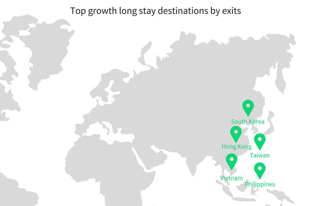 top growth long stay destinations APAC.jpg