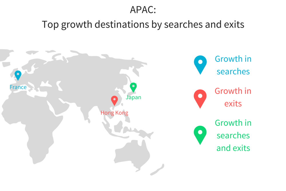 global v of APAC top growth destinations.png