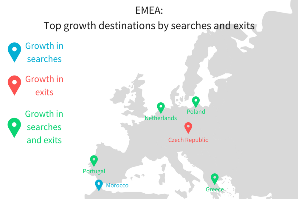 Global v of EMEA top growth destinations.png