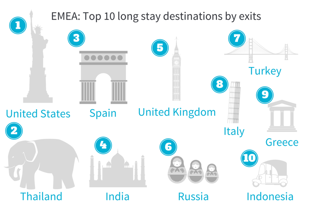 What we know about travel in 2017 EMEA (6).png