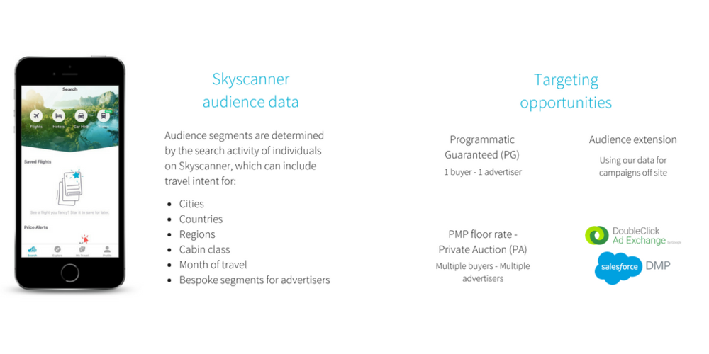 The Skyscanner programmatic offering