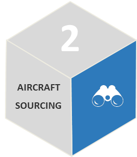 Aircraft Sourcing