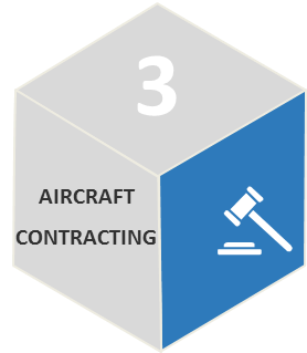 Aircraft Contracting