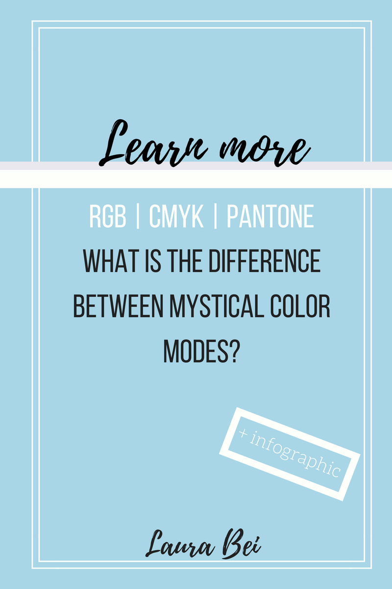 Difference between different color modes RGB CMYK and PANTONE