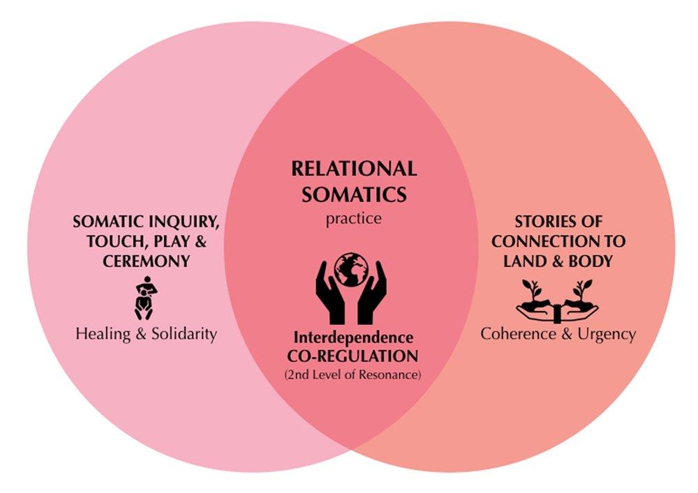 Relational-Culture-2.jpeg