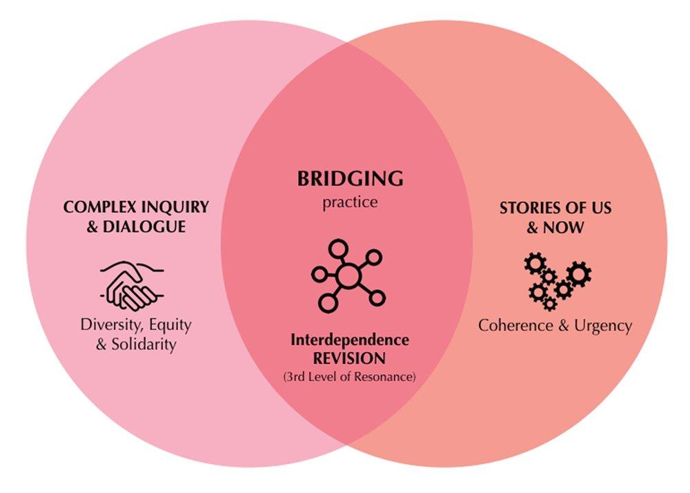 Relational-Culture-3.jpeg