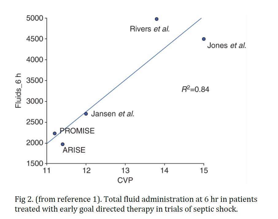 Mackenzie IV fluids figure 2.jpg