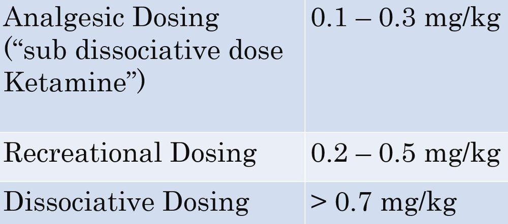 Low dose ketamine table 4.jpg