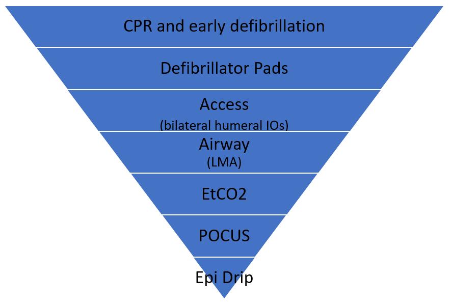 code pyramid.png