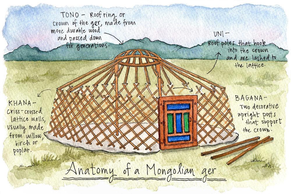 yurts_3.jpg